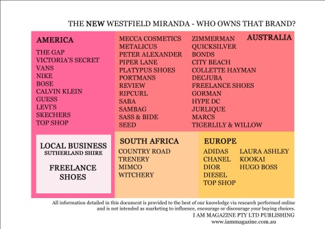westfield store guide copy