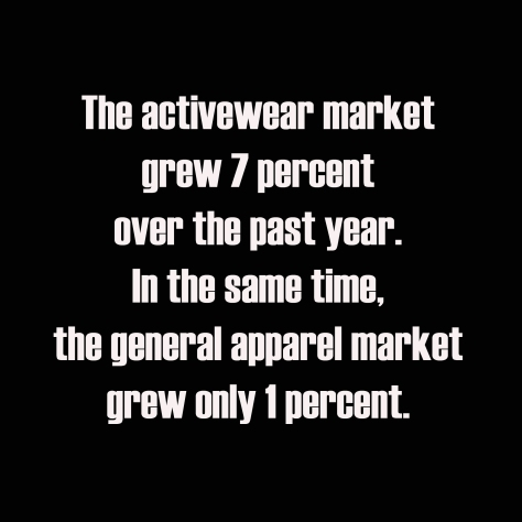activewear market